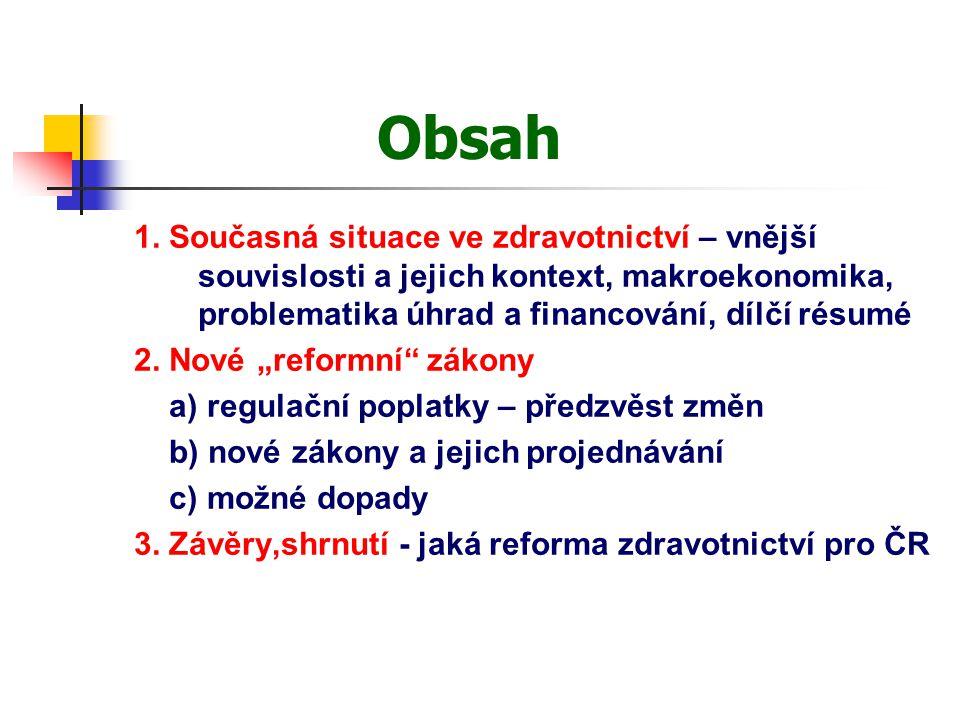 Zdroje 1.Statistická ročenka ČR 2. ÚZIS Praha 3. Návrhy zákonů MZd.