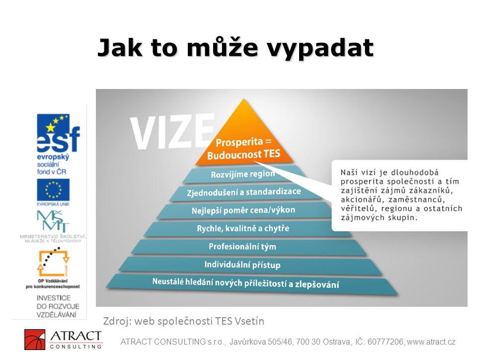 Zdroj: web společnosti TES Vsetín Jak to může vypadat ATRACT CONSULTING s.r.o., Javůrkova 505/46, 700 30 Ostrava, IČ: 60777206, www.atract.cz