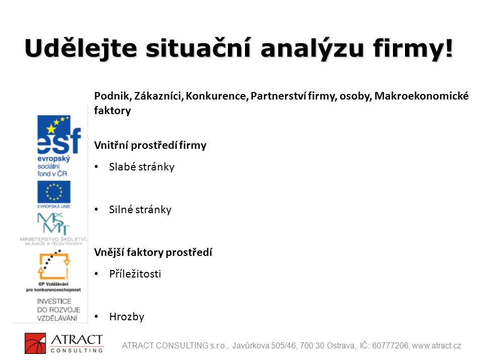 Podnik, Zákazníci, Konkurence, Partnerství firmy, osoby, Makroekonomické faktory Vnitřní prostředí firmy Slabé stránky Silné stránky Vnější faktory pr