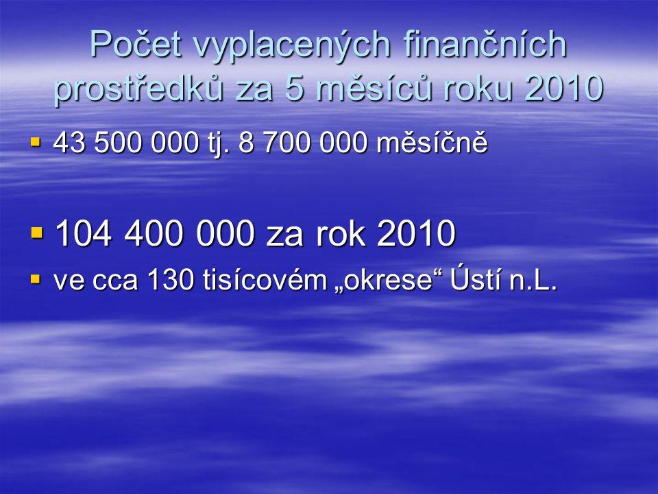 Počet vyplacených finančních prostředků za 5 měsíců roku 2010  43 500 000 tj.