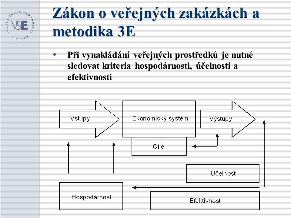 Zákon o veřejných zakázkách a metodika 3E  Při vynakládání veřejných prostředků je nutné sledovat kriteria hospodárnosti, účelnosti a efektivnosti