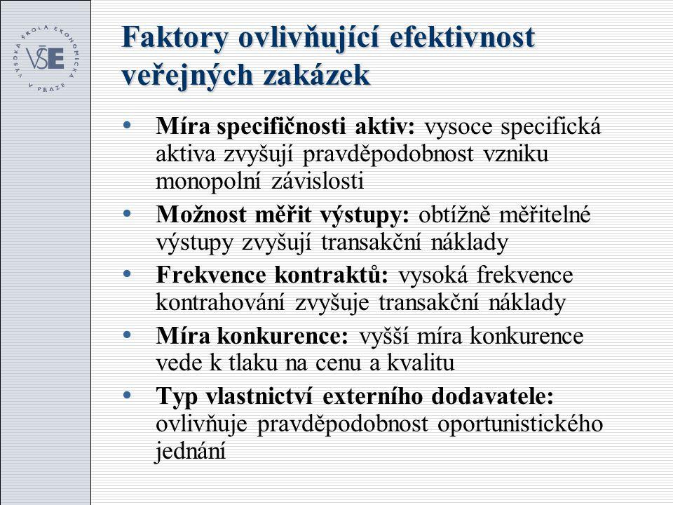 Faktory ovlivňující efektivnost veřejných zakázek  Míra specifičnosti aktiv: vysoce specifická aktiva zvyšují pravděpodobnost vzniku monopolní závisl