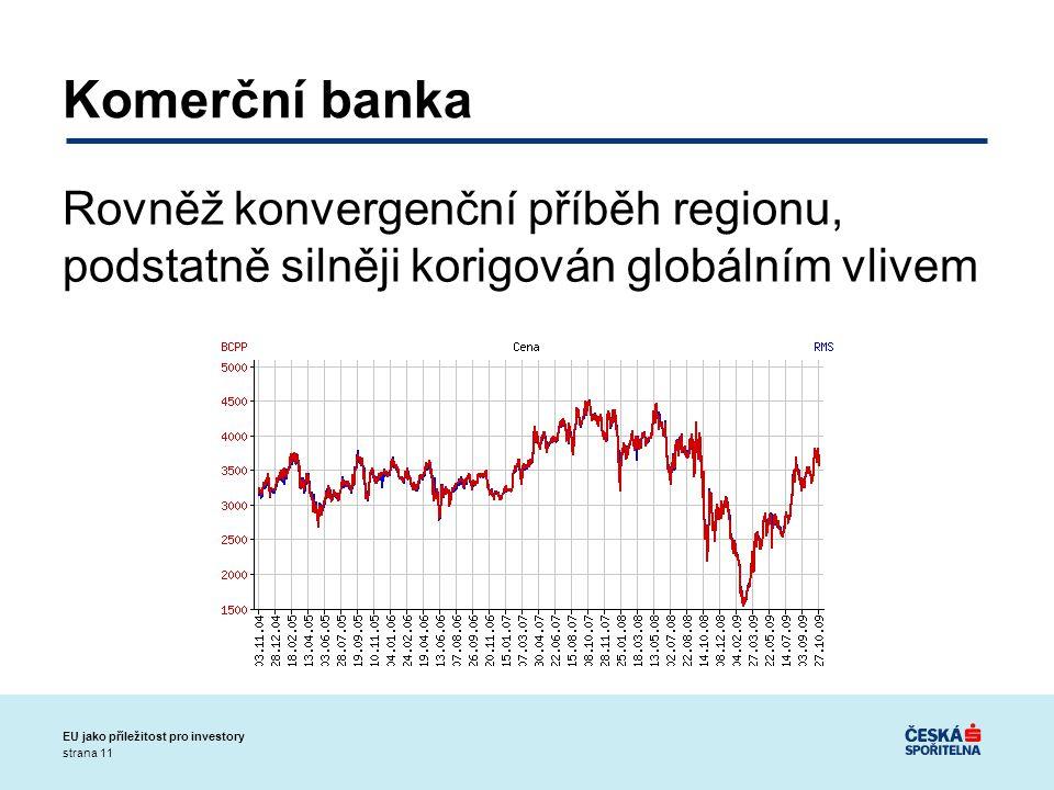 strana 11 EU jako příležitost pro investory Komerční banka Rovněž konvergenční příběh regionu, podstatně silněji korigován globálním vlivem