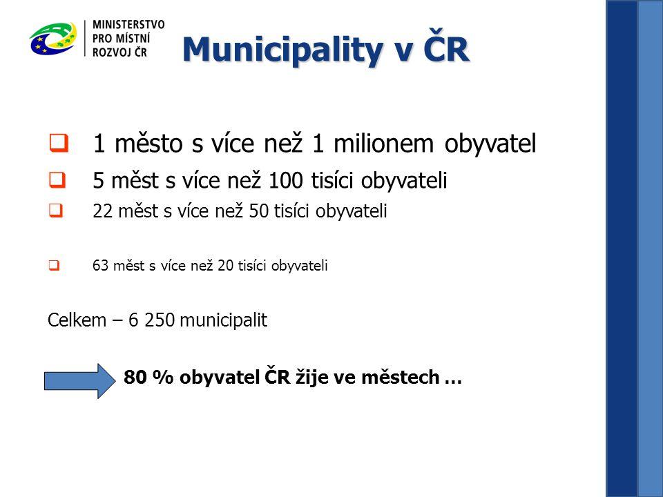 Municipality v ČR  1 město s více než 1 milionem obyvatel  5 měst s více než 100 tisíci obyvateli  22 měst s více než 50 tisíci obyvateli  63 měst s více než 20 tisíci obyvateli Celkem – 6 250 municipalit 80 % obyvatel ČR žije ve městech …