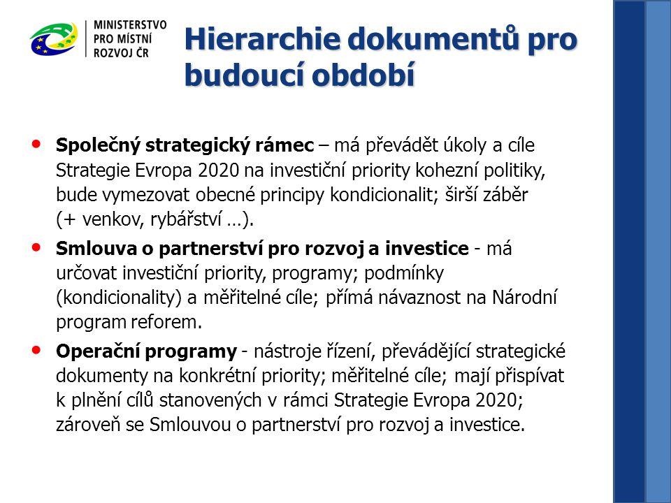 Hierarchie dokumentů pro budoucí období Společný strategický rámec – má převádět úkoly a cíle Strategie Evropa 2020 na investiční priority kohezní politiky, bude vymezovat obecné principy kondicionalit; širší záběr (+ venkov, rybářství …).