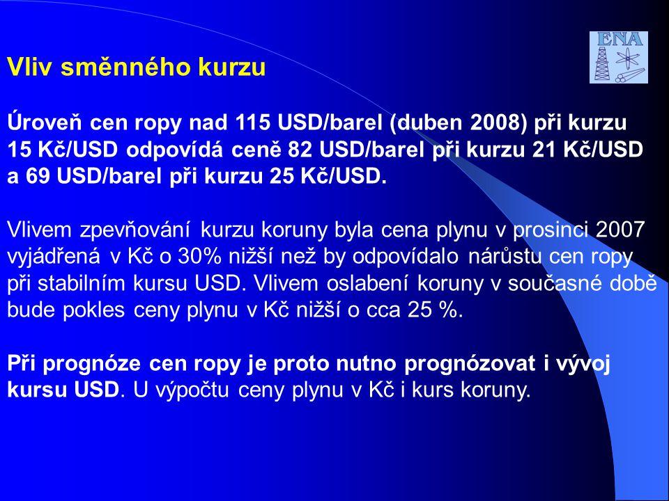 Vliv směnného kurzu Úroveň cen ropy nad 115 USD/barel (duben 2008) při kurzu 15 Kč/USD odpovídá ceně 82 USD/barel při kurzu 21 Kč/USD a 69 USD/barel při kurzu 25 Kč/USD.