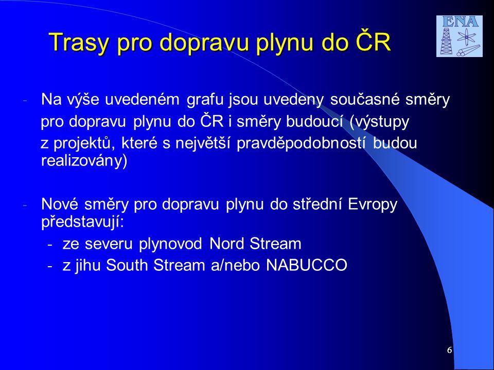 6 Trasy pro dopravu plynu do ČR - Na výše uvedeném grafu jsou uvedeny současné směry pro dopravu plynu do ČR i směry budoucí (výstupy z projektů, které s největší pravděpodobností budou realizovány) - Nové směry pro dopravu plynu do střední Evropy představují: - ze severu plynovod Nord Stream - z jihu South Stream a/nebo NABUCCO