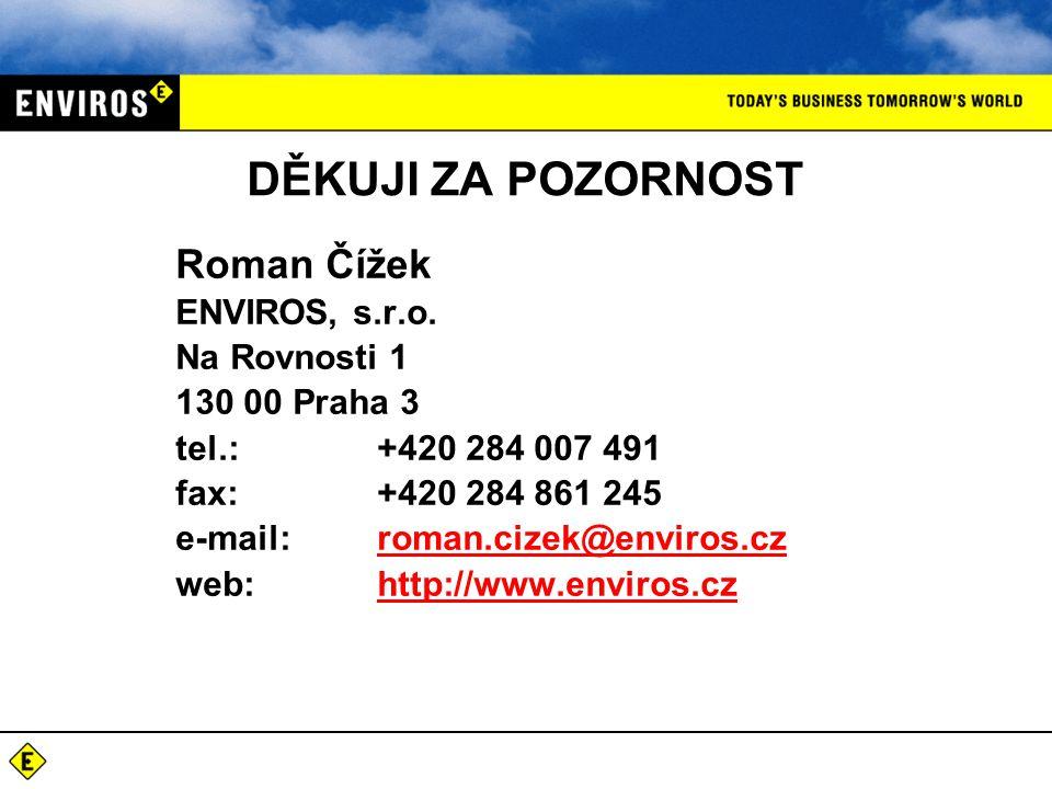 DĚKUJI ZA POZORNOST Roman Čížek ENVIROS, s.r.o.