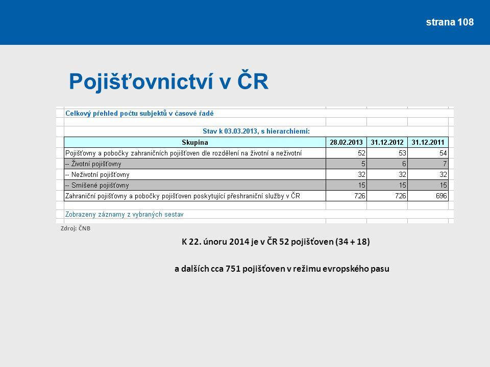 strana 108 Pojišťovnictví v ČR Zdroj: ČNB a dalších cca 751 pojišťoven v režimu evropského pasu K 22. únoru 2014 je v ČR 52 pojišťoven (34 + 18)