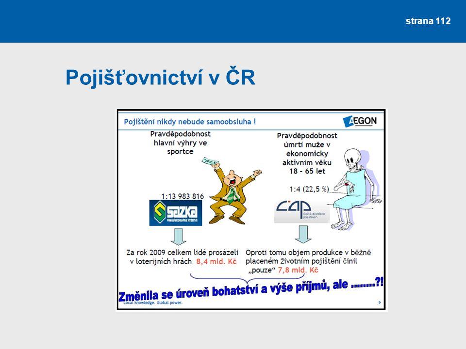 strana 112 Pojišťovnictví v ČR