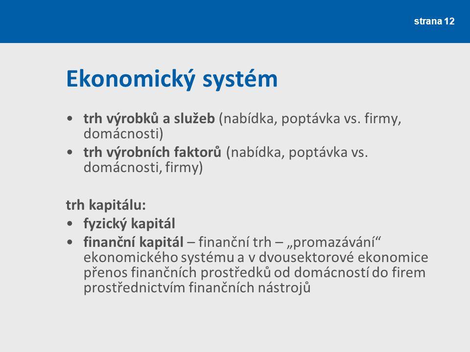 Ekonomický systém trh výrobků a služeb (nabídka, poptávka vs. firmy, domácnosti) trh výrobních faktorů (nabídka, poptávka vs. domácnosti, firmy) trh k