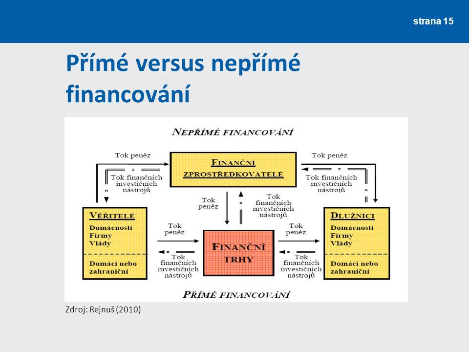 Přímé versus nepřímé financování strana 15 Zdroj: Rejnuš (2010)