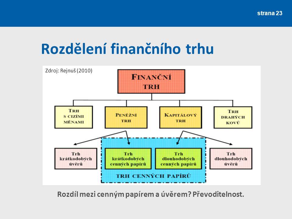 Rozdělení finančního trhu strana 23 Rozdíl mezi cenným papírem a úvěrem? Převoditelnost. Zdroj: Rejnuš (2010)