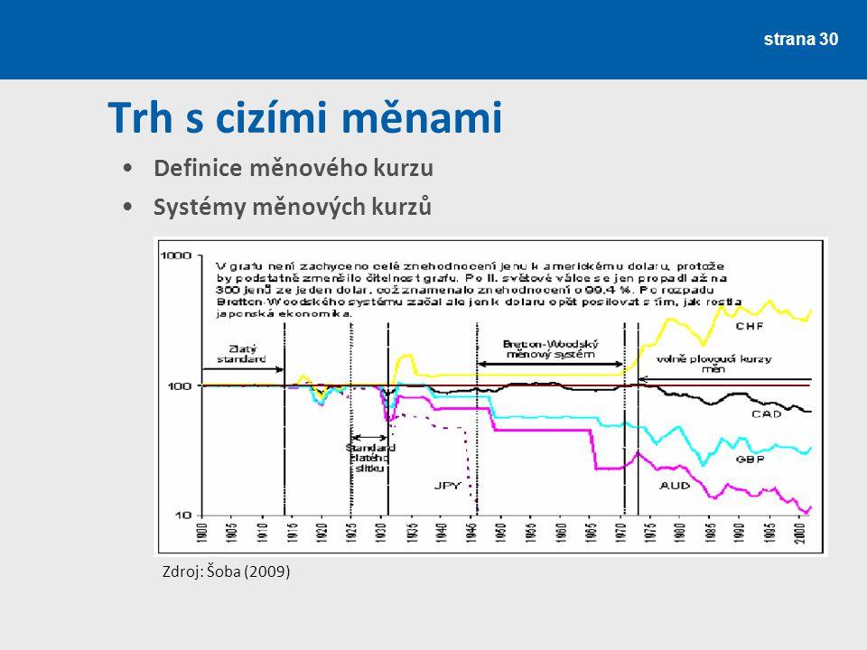 Trh s cizími měnami Definice měnového kurzu Systémy měnových kurzů strana 30 Zdroj: Šoba (2009)