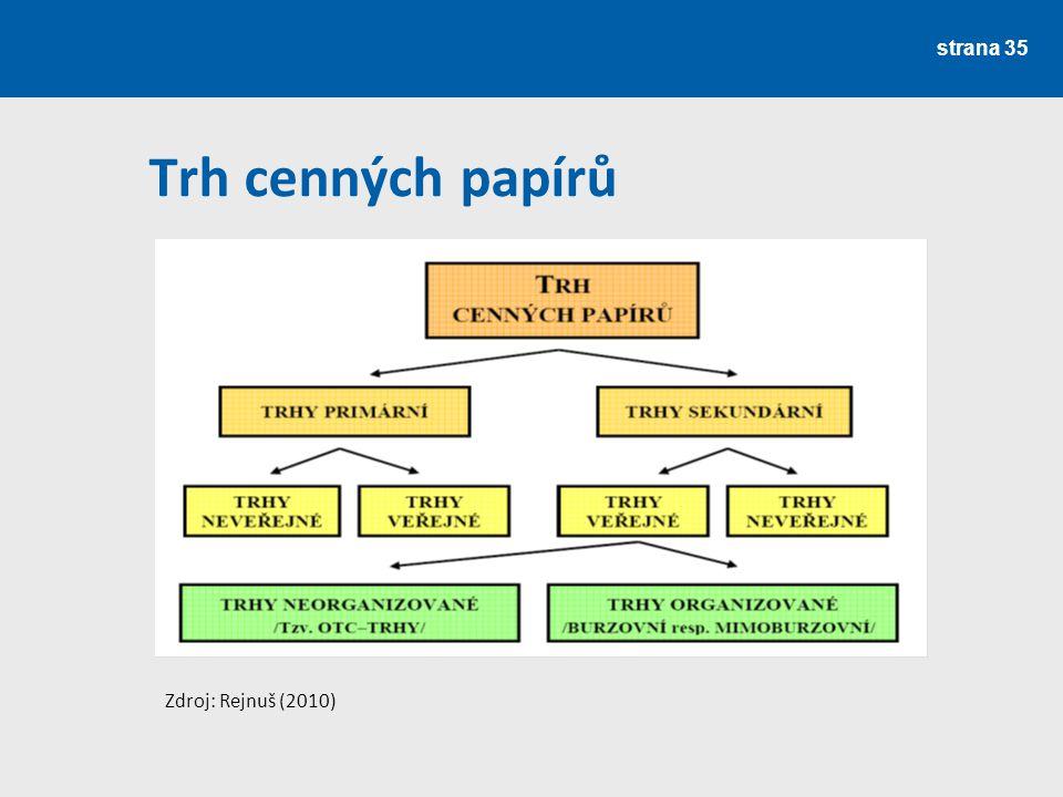 Trh cenných papírů strana 35 Zdroj: Rejnuš (2010)