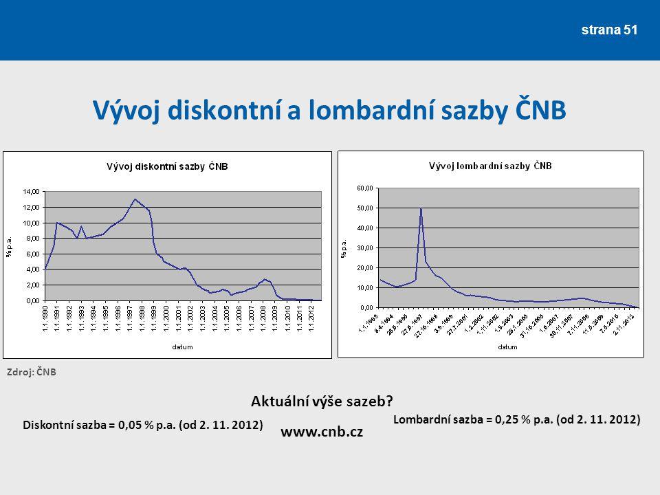 strana 51 Vývoj diskontní a lombardní sazby ČNB Aktuální výše sazeb? www.cnb.cz Zdroj: ČNB Diskontní sazba = 0,05 % p.a. (od 2. 11. 2012) Lombardní sa