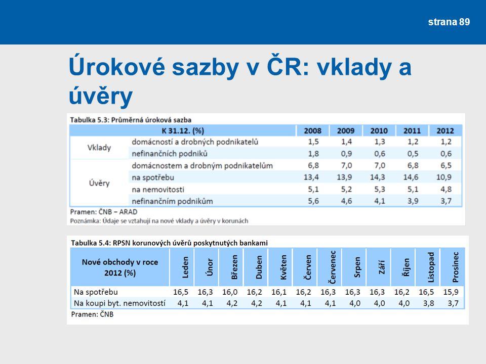 strana 89 Úrokové sazby v ČR: vklady a úvěry