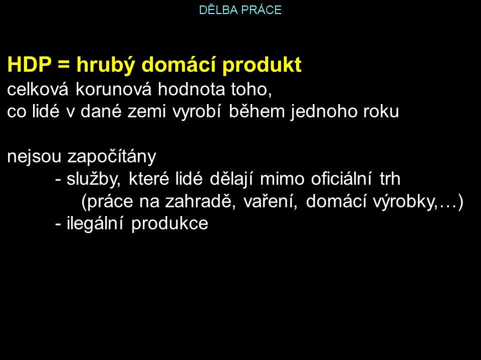 DĚLBA PRÁCE HDP = hrubý domácí produkt celková korunová hodnota toho, co lidé v dané zemi vyrobí během jednoho roku nejsou započítány - služby, které