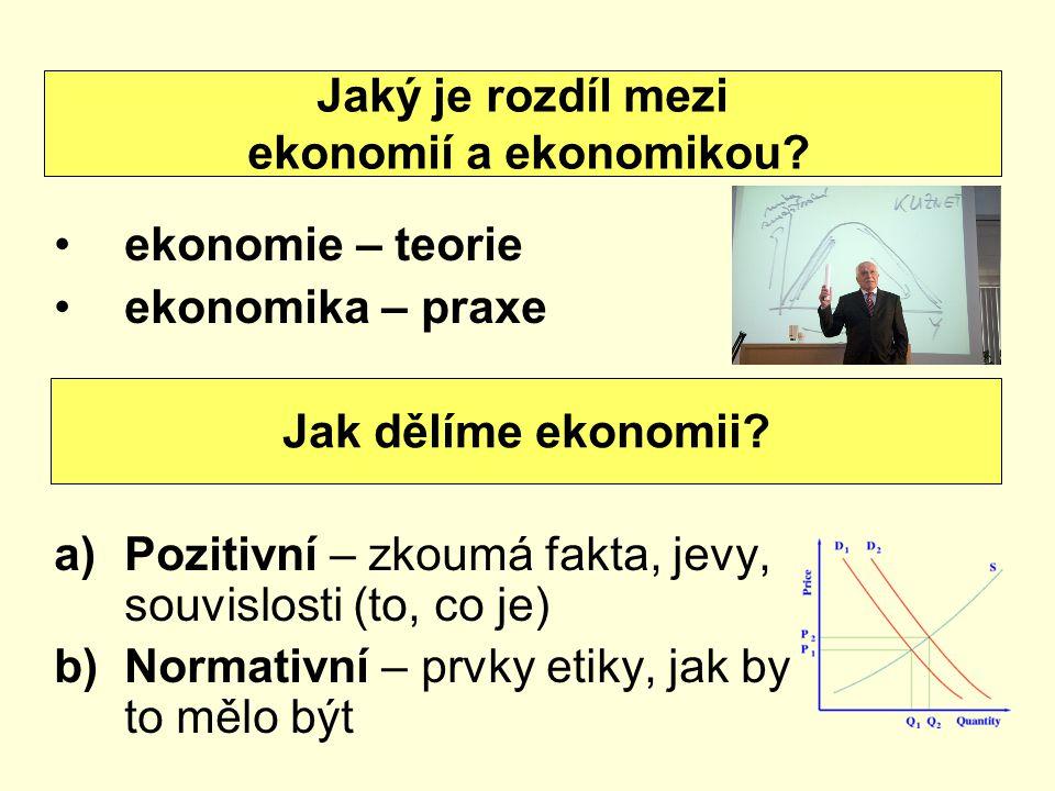 ekonomie – teorie ekonomika – praxe a)Pozitivní – zkoumá fakta, jevy, souvislosti (to, co je) b)Normativní – prvky etiky, jak by to mělo být Jaký je r