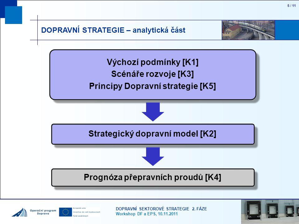 DOPRAVNÍ SEKTOROVÉ STRATEGIE 2.