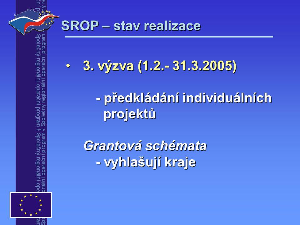 SROP – stav realizace 3. výzva (1.2.- 31.3.2005) - předkládání individuálních projektů Grantová schémata - vyhlašují kraje3. výzva (1.2.- 31.3.2005) -