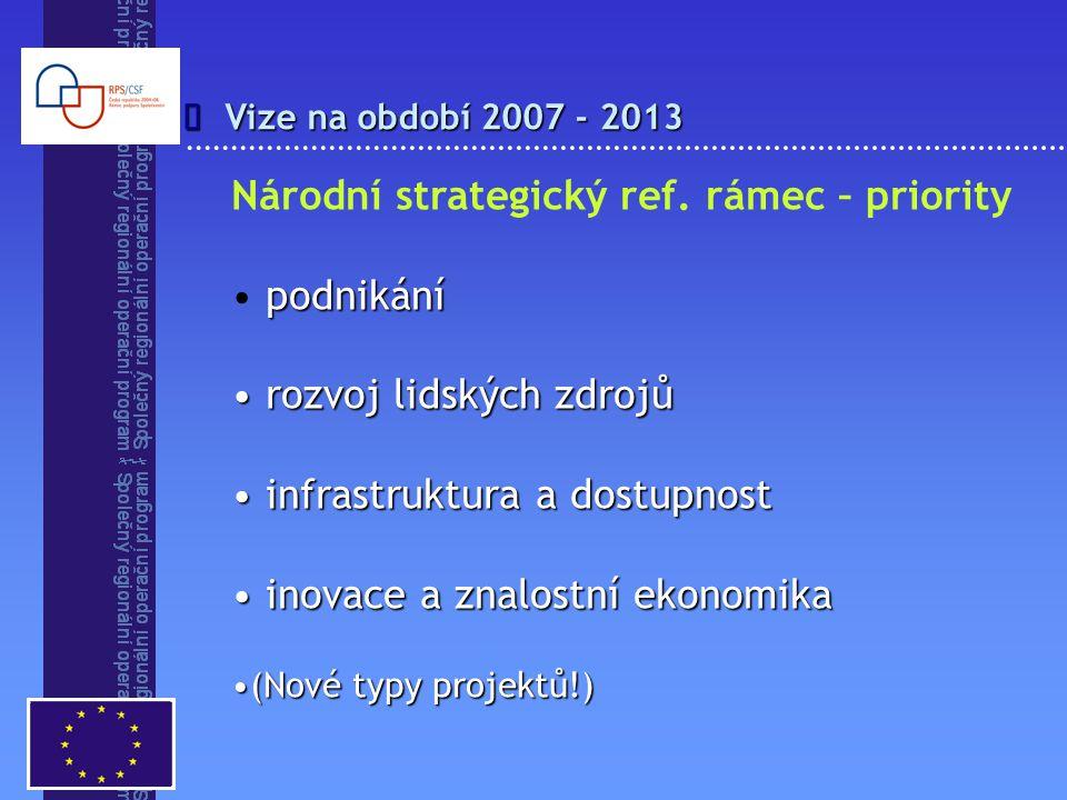 Vize na období 2007 - 2013  Národní strategický ref. rámec – priority podnikání rozvoj lidských zdrojů rozvoj lidských zdrojů infrastruktura a dostup