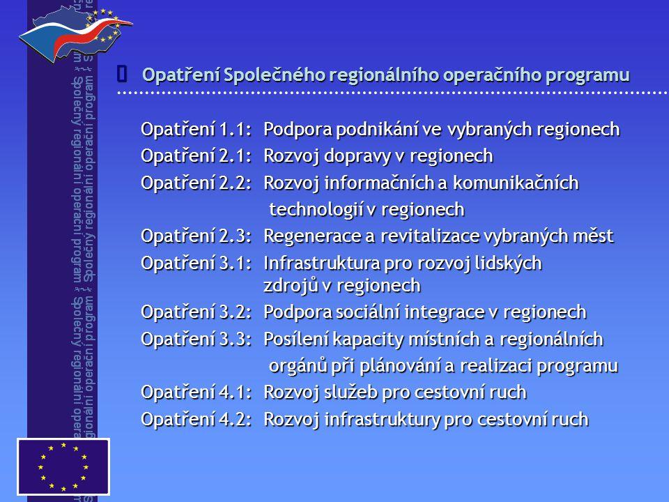 Opatření Společného regionálního operačního programu  Opatření 1.1: Podpora podnikání ve vybraných regionech Opatření 2.1: Rozvoj dopravy v regionech Opatření 2.2: Rozvoj informačních a komunikačních technologií v regionech technologií v regionech Opatření 2.3: Regenerace a revitalizace vybraných měst Opatření 3.1: Infrastruktura pro rozvoj lidských zdrojů v regionech Opatření 3.2: Podpora sociální integrace v regionech Opatření 3.3: Posílení kapacity místních a regionálních orgánů při plánování a realizaci programu orgánů při plánování a realizaci programu Opatření 4.1: Rozvoj služeb pro cestovní ruch Opatření 4.2: Rozvoj infrastruktury pro cestovní ruch