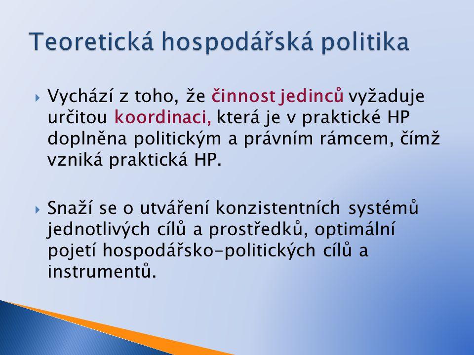  Vychází z toho, že činnost jedinců vyžaduje určitou koordinaci, která je v praktické HP doplněna politickým a právním rámcem, čímž vzniká praktická HP.