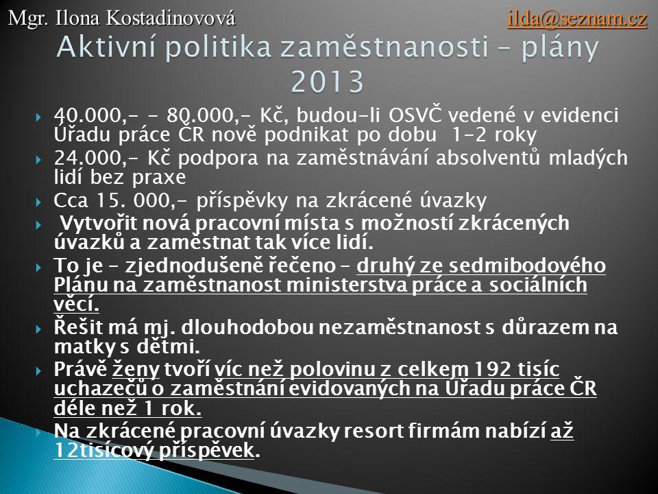  40.000,- - 80.000,- Kč, budou-li OSVČ vedené v evidenci Úřadu práce ČR nově podnikat po dobu 1-2 roky  24.000,- Kč podpora na zaměstnávání absolventů mladých lidí bez praxe  Cca 15.
