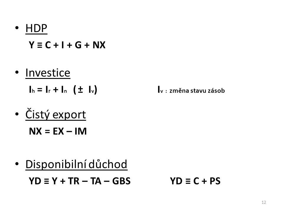HDP Y ≡ C + I + G + NX Investice I h = I r + I n ( ± I v ) I v : změna stavu zásob Čistý export NX = EX – IM Disponibilní důchod YD ≡ Y + TR – TA – GBS YD ≡ C + PS 12