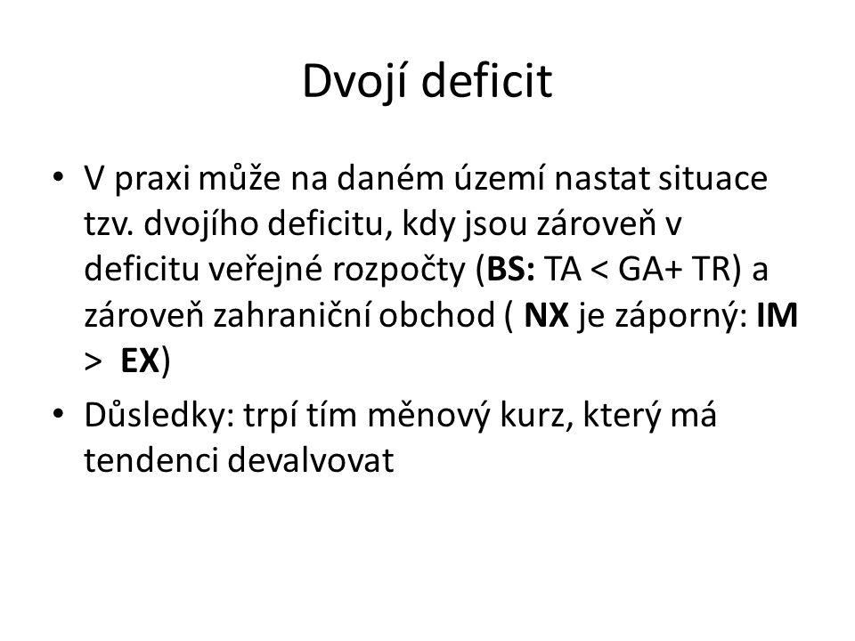 Dvojí deficit V praxi může na daném území nastat situace tzv.