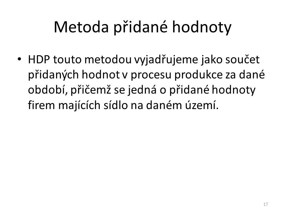 Metoda přidané hodnoty HDP touto metodou vyjadřujeme jako součet přidaných hodnot v procesu produkce za dané období, přičemž se jedná o přidané hodnoty firem majících sídlo na daném území.