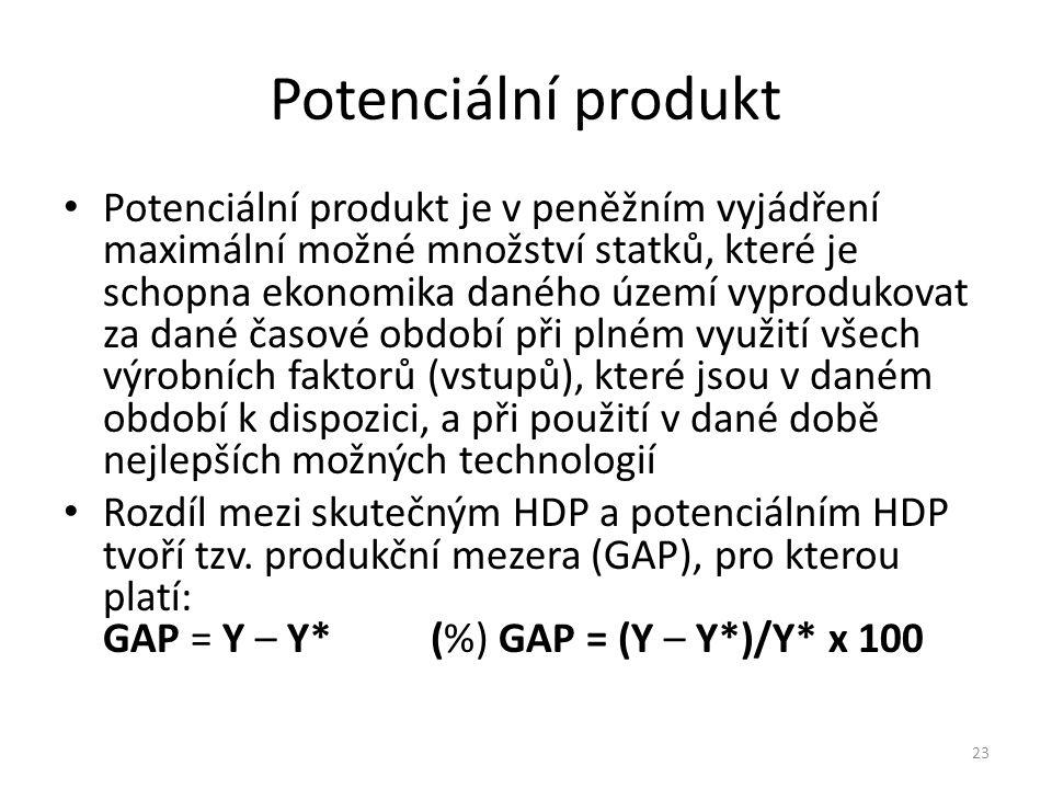 Potenciální produkt Potenciální produkt je v peněžním vyjádření maximální možné množství statků, které je schopna ekonomika daného území vyprodukovat za dané časové období při plném využití všech výrobních faktorů (vstupů), které jsou v daném období k dispozici, a při použití v dané době nejlepších možných technologií Rozdíl mezi skutečným HDP a potenciálním HDP tvoří tzv.