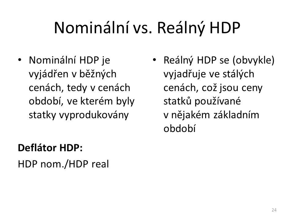Nominální vs.