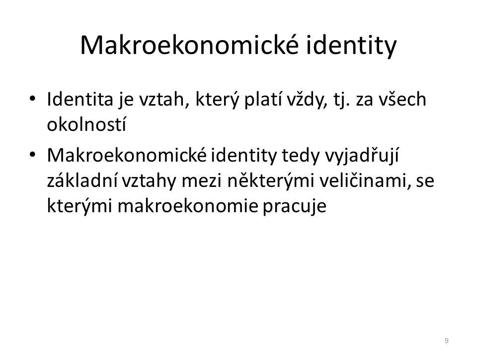 Makroekonomické identity Identita je vztah, který platí vždy, tj.
