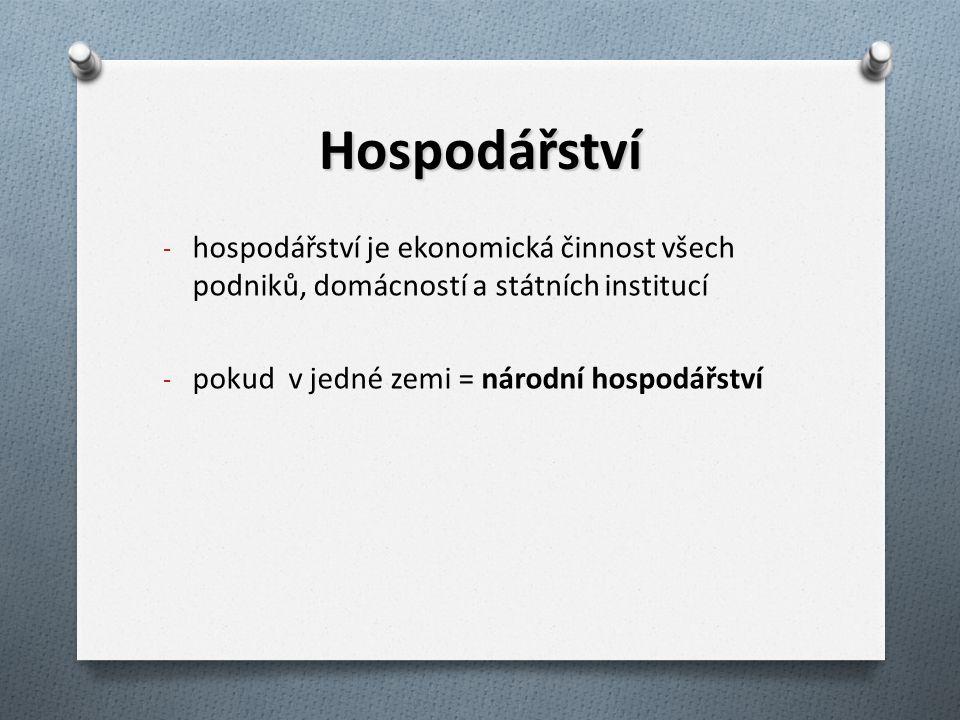 Hospodářství - hospodářství je ekonomická činnost všech podniků, domácností a státních institucí - pokud v jedné zemi = národní hospodářství