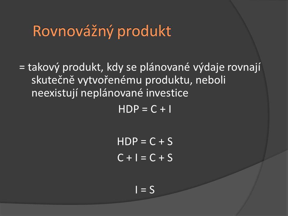 = takový produkt, kdy se plánované výdaje rovnají skutečně vytvořenému produktu, neboli neexistují neplánované investice HDP = C + I HDP = C + S C + I