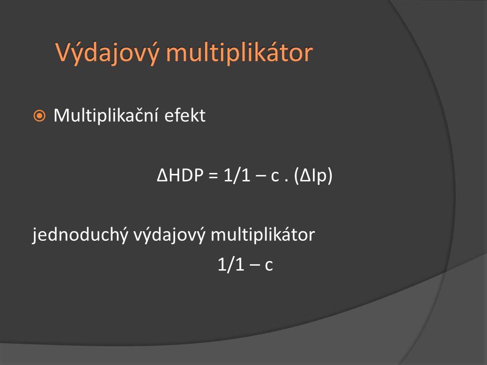  Multiplikační efekt ∆HDP = 1/1 – c. (∆Ip) jednoduchý výdajový multiplikátor 1/1 – c