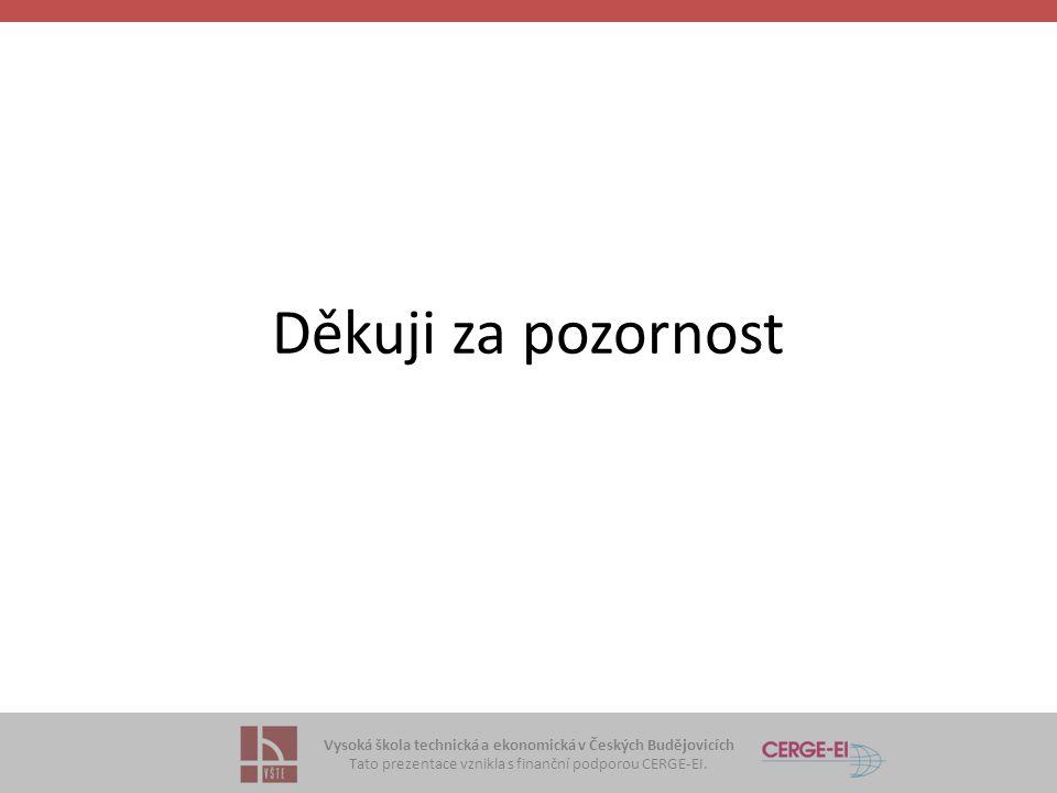 Vysoká škola technická a ekonomická v Českých Budějovicích Tato prezentace vznikla s finanční podporou CERGE-EI. Děkuji za pozornost