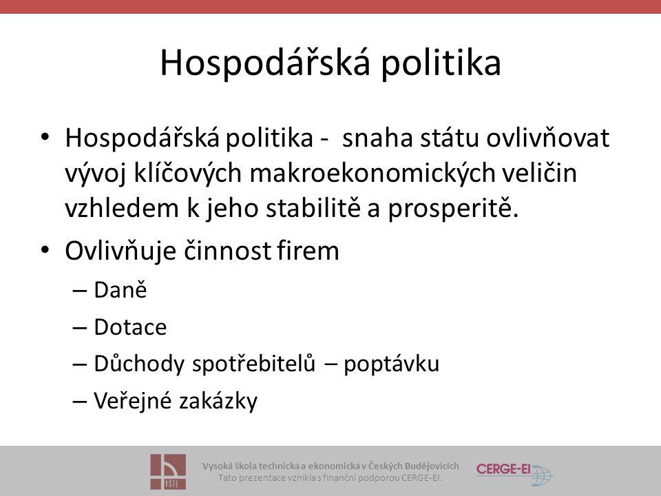 Vysoká škola technická a ekonomická v Českých Budějovicích Tato prezentace vznikla s finanční podporou CERGE-EI. Hospodářská politika Hospodářská poli