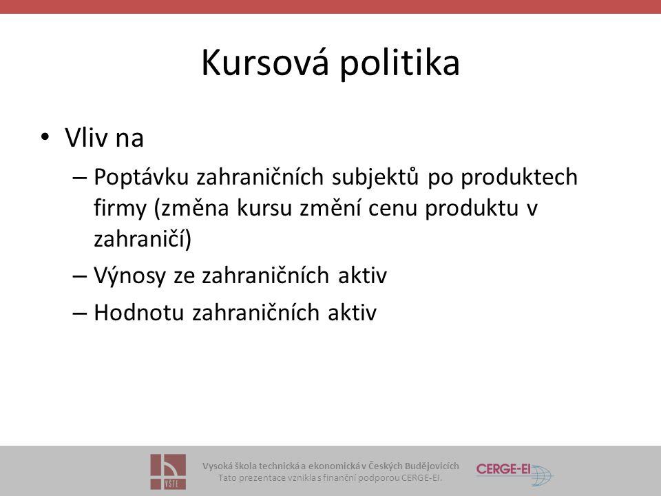 Vysoká škola technická a ekonomická v Českých Budějovicích Tato prezentace vznikla s finanční podporou CERGE-EI. Kursová politika Vliv na – Poptávku z