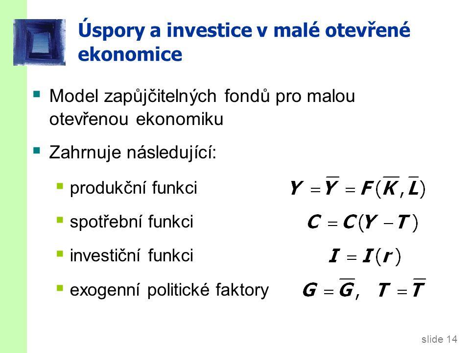 slide 14 Úspory a investice v malé otevřené ekonomice  Model zapůjčitelných fondů pro malou otevřenou ekonomiku  Zahrnuje následující:  produkční funkci  spotřební funkci  investiční funkci  exogenní politické faktory