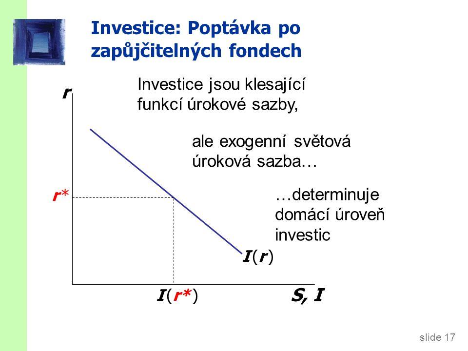 slide 17 Investice: Poptávka po zapůjčitelných fondech Investice jsou klesající funkcí úrokové sazby, r *r * ale exogenní světová úroková sazba… …determinuje domácí úroveň investic I (r* ) r S, I I (r )I (r )
