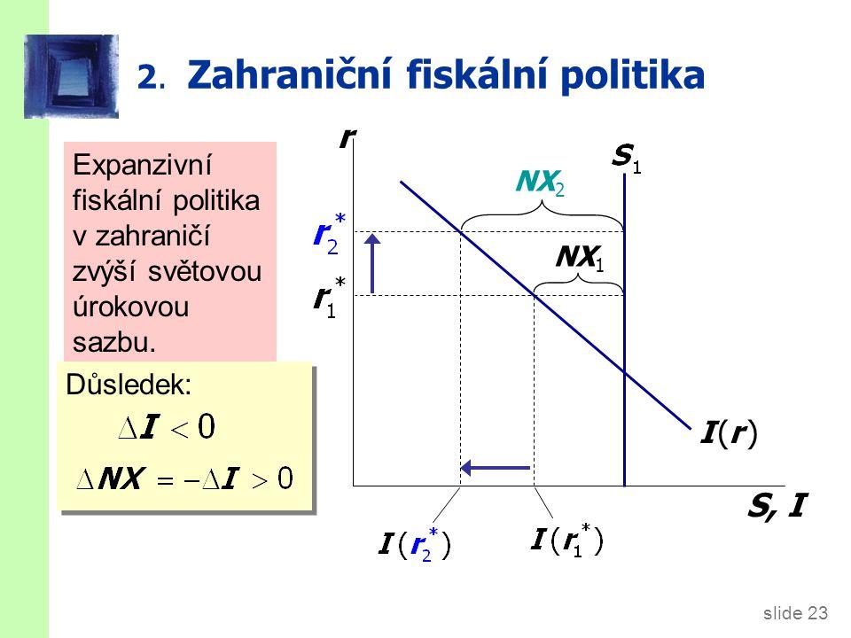 slide 23 2. Zahraniční fiskální politika r S, I I (r )I (r ) Expanzivní fiskální politika v zahraničí zvýší světovou úrokovou sazbu. NX 1 NX 2 Důslede