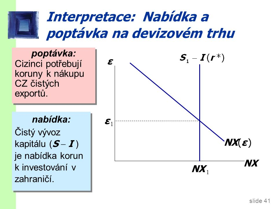 slide 41 Interpretace: Nabídka a poptávka na devizovém trhu poptávka: Cizinci potřebují koruny k nákupu CZ čistých exportů. poptávka: Cizinci potřebuj
