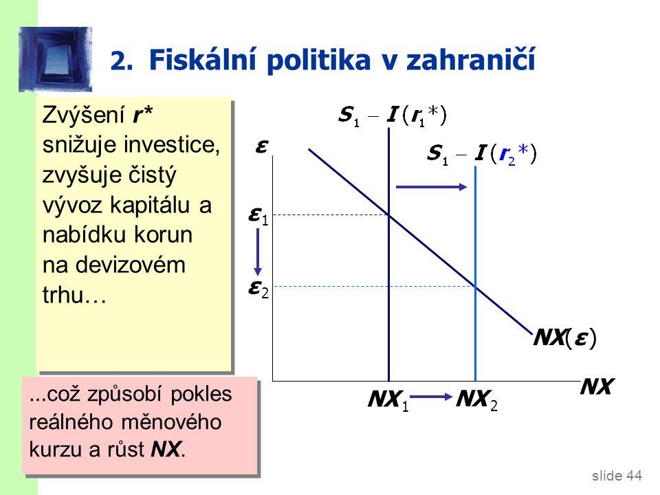 slide 44 2. Fiskální politika v zahraničí Zvýšení r* snižuje investice, zvyšuje čistý vývoz kapitálu a nabídku korun na devizovém trhu… … což způsobí