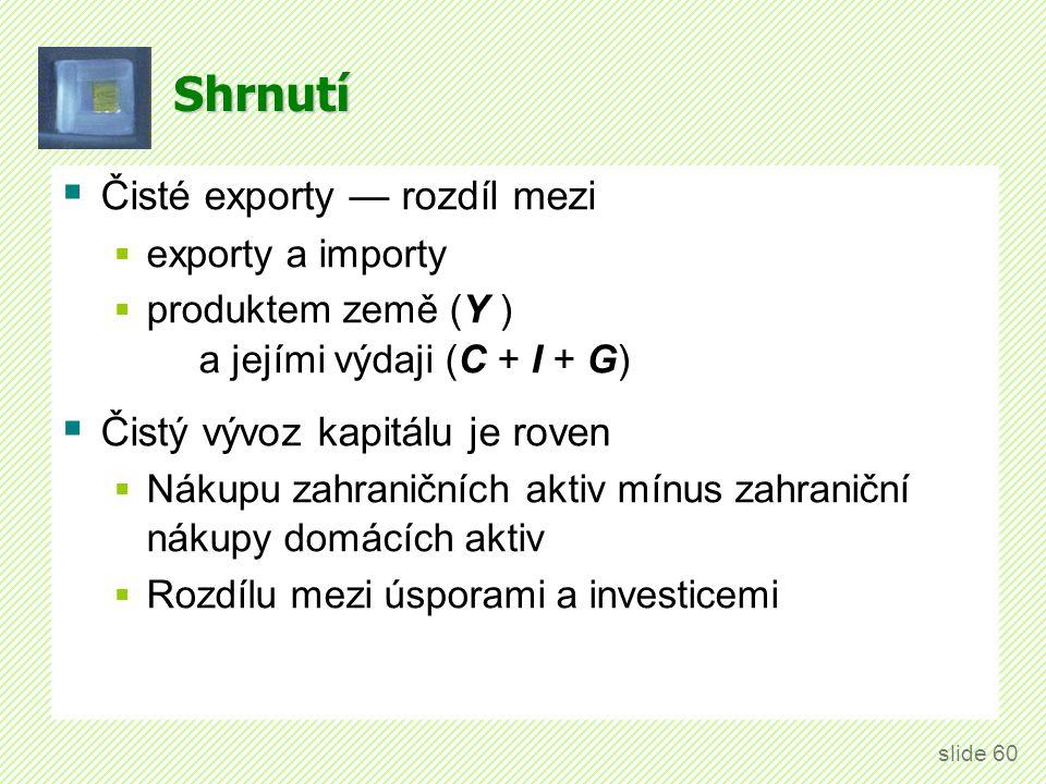 Shrnutí  Čisté exporty — rozdíl mezi  exporty a importy  produktem země (Y ) a jejími výdaji (C + I + G)  Čistý vývoz kapitálu je roven  Nákupu z