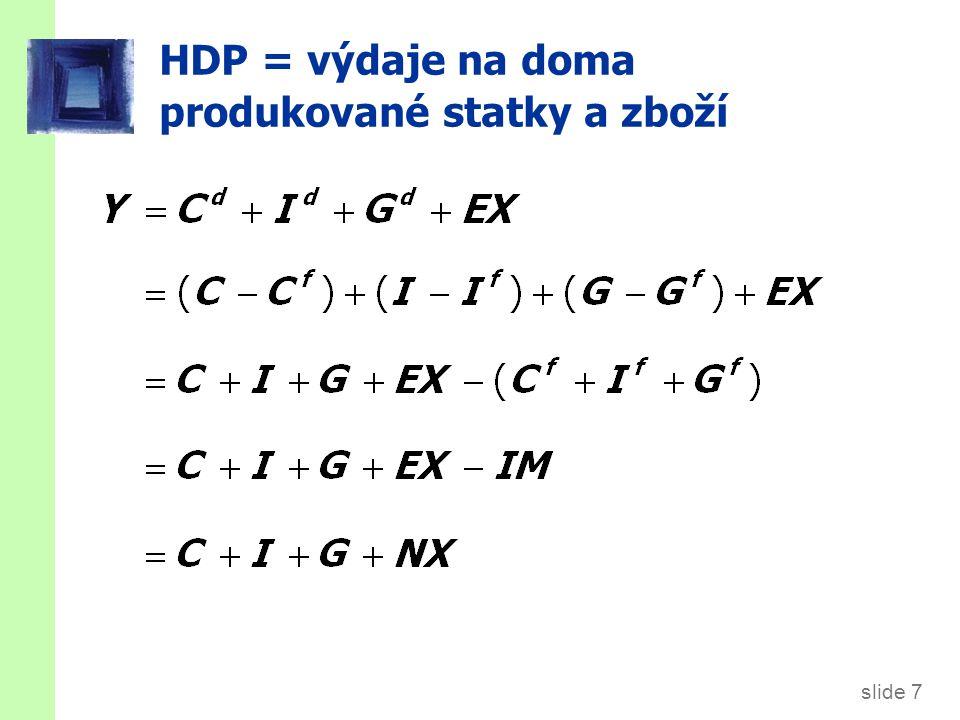 slide 8 Makroekonomická identita v otevřené ekonomice Y = C + I + G + NX nebo, NX = Y – (C + I + G ) čisté exporty domácí výdaje výstup