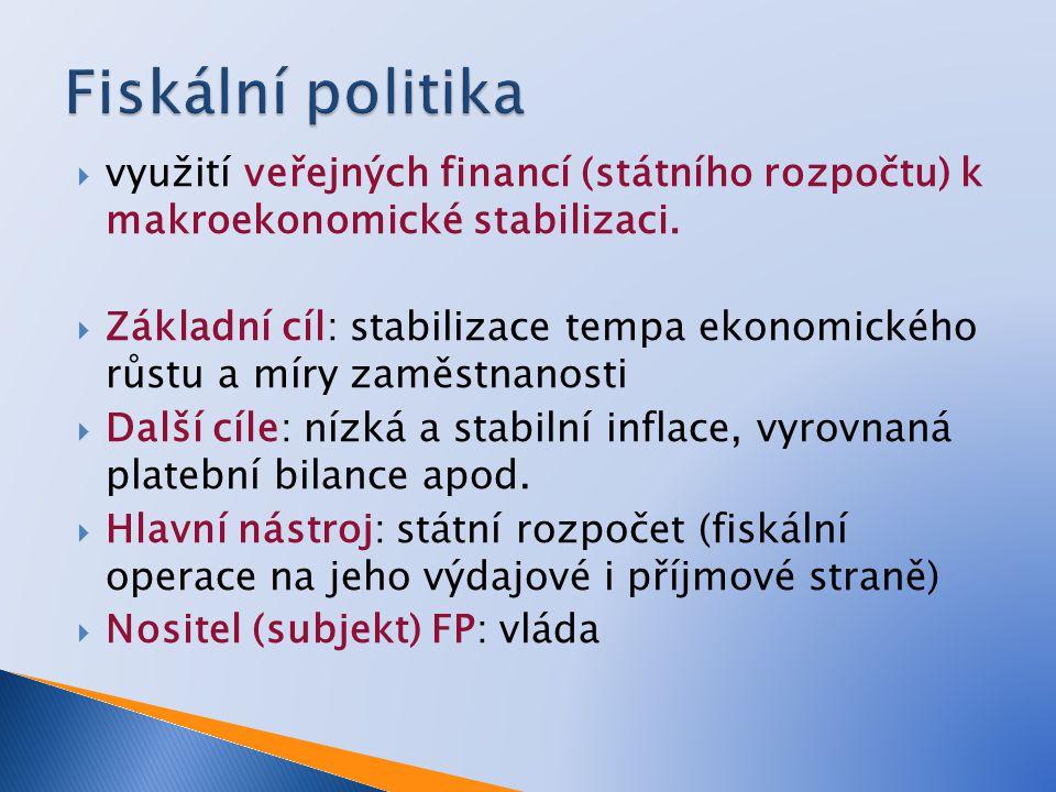  využití veřejných financí (státního rozpočtu) k makroekonomické stabilizaci.