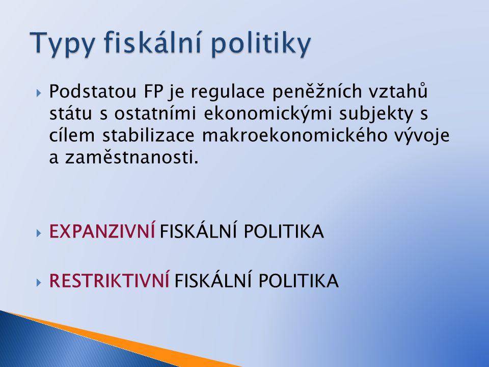  Podstatou FP je regulace peněžních vztahů státu s ostatními ekonomickými subjekty s cílem stabilizace makroekonomického vývoje a zaměstnanosti.